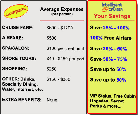 Big Savings On Your Cruise!